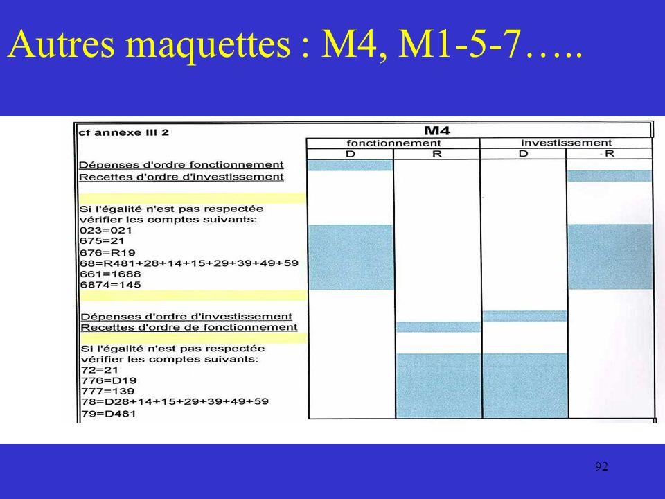 Autres maquettes : M4, M1-5-7…..