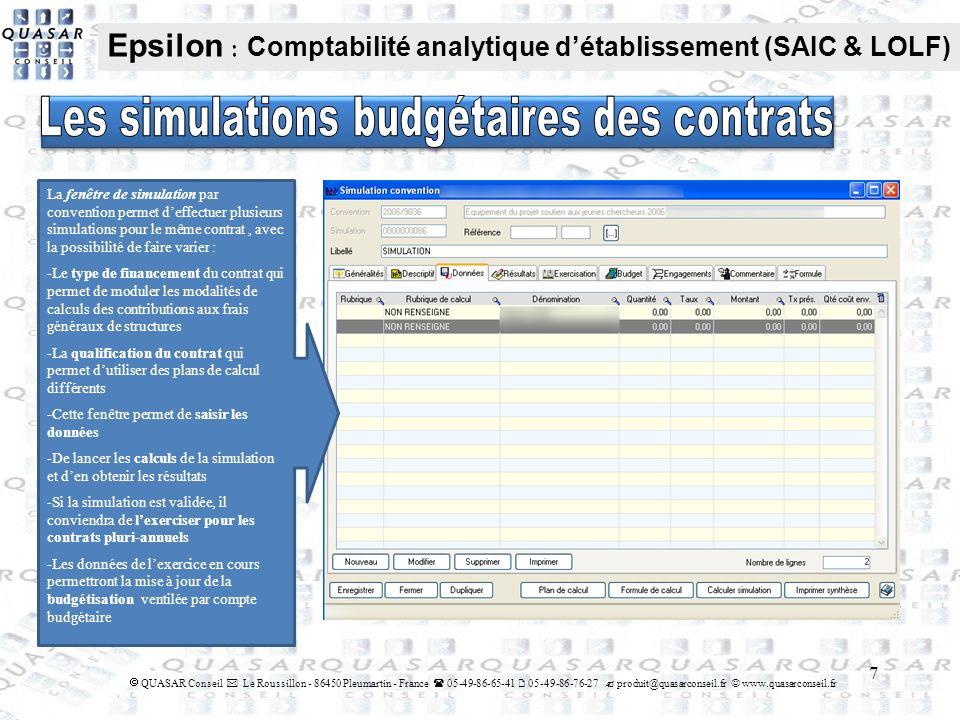 Les simulations budgétaires des contrats