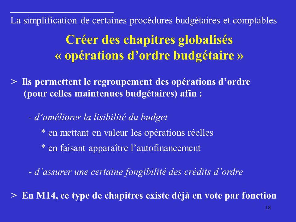 Créer des chapitres globalisés « opérations d'ordre budgétaire »