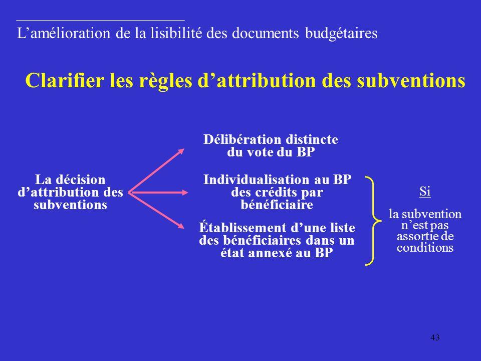 Clarifier les règles d'attribution des subventions