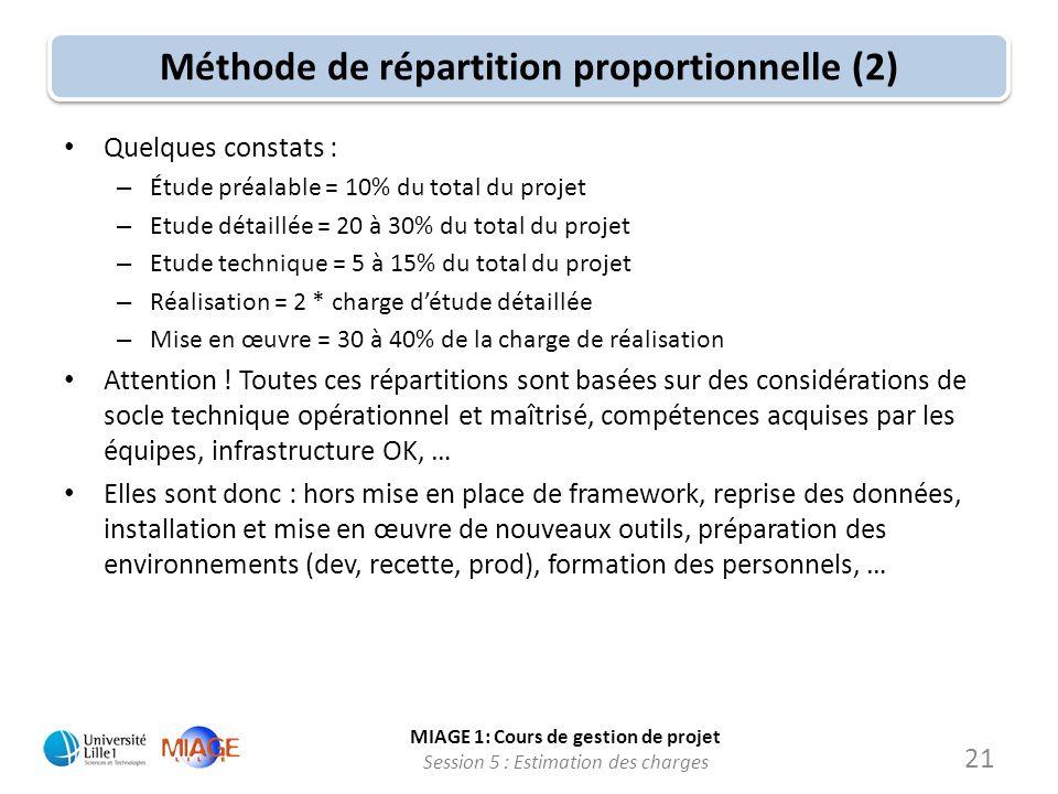 Méthode de répartition proportionnelle (2)