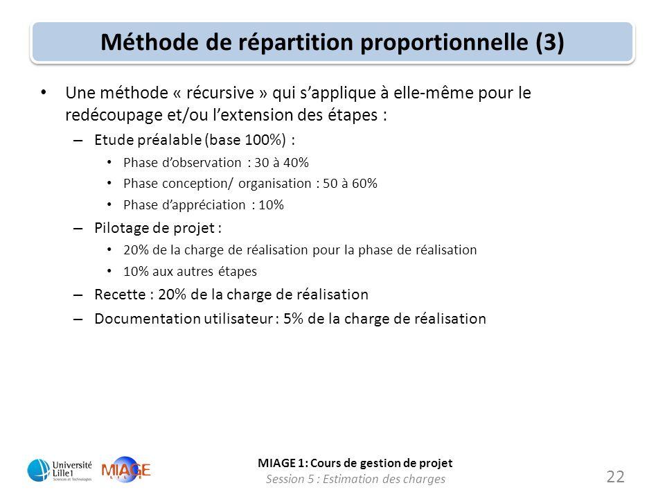 Méthode de répartition proportionnelle (3)