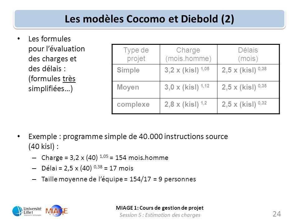 Les modèles Cocomo et Diebold (2)