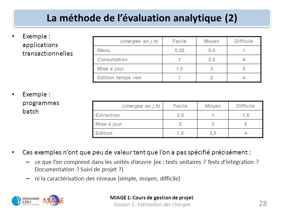 La méthode de l'évaluation analytique (2)