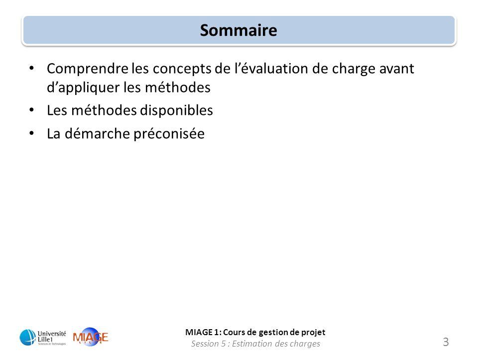 Sommaire Comprendre les concepts de l'évaluation de charge avant d'appliquer les méthodes. Les méthodes disponibles.