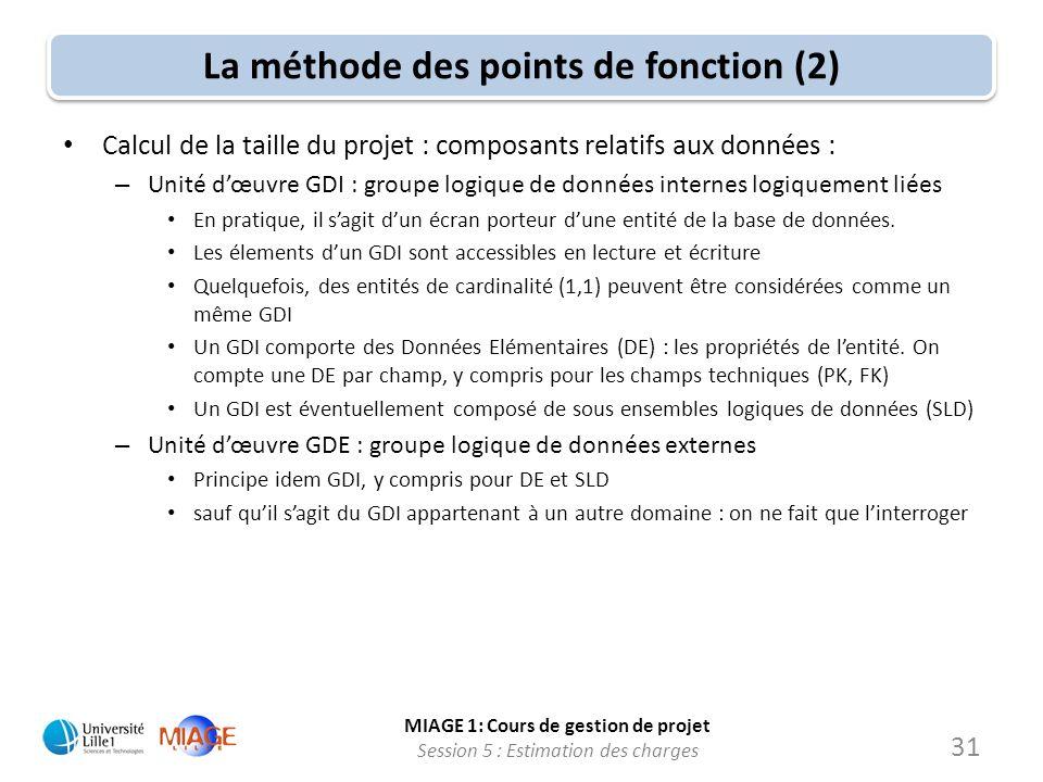 La méthode des points de fonction (2)