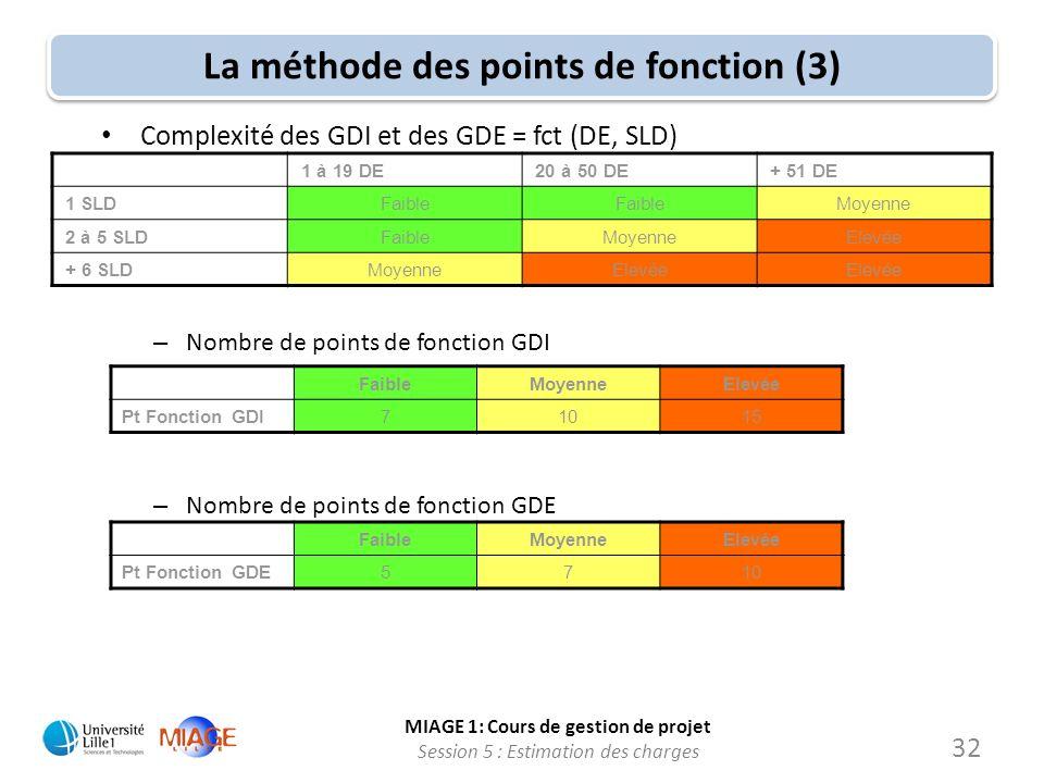 La méthode des points de fonction (3)