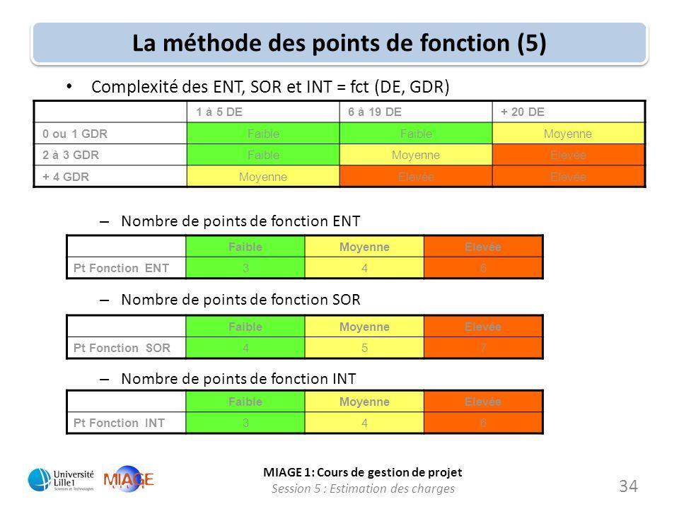 La méthode des points de fonction (5)
