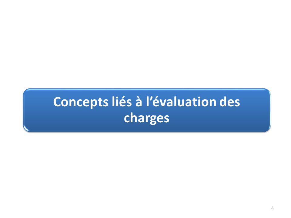 Concepts liés à l'évaluation des charges