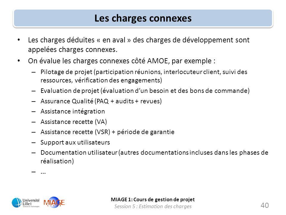 Les charges connexes Les charges déduites « en aval » des charges de développement sont appelées charges connexes.