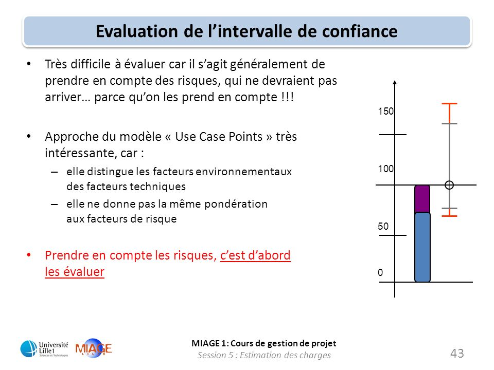 Evaluation de l'intervalle de confiance