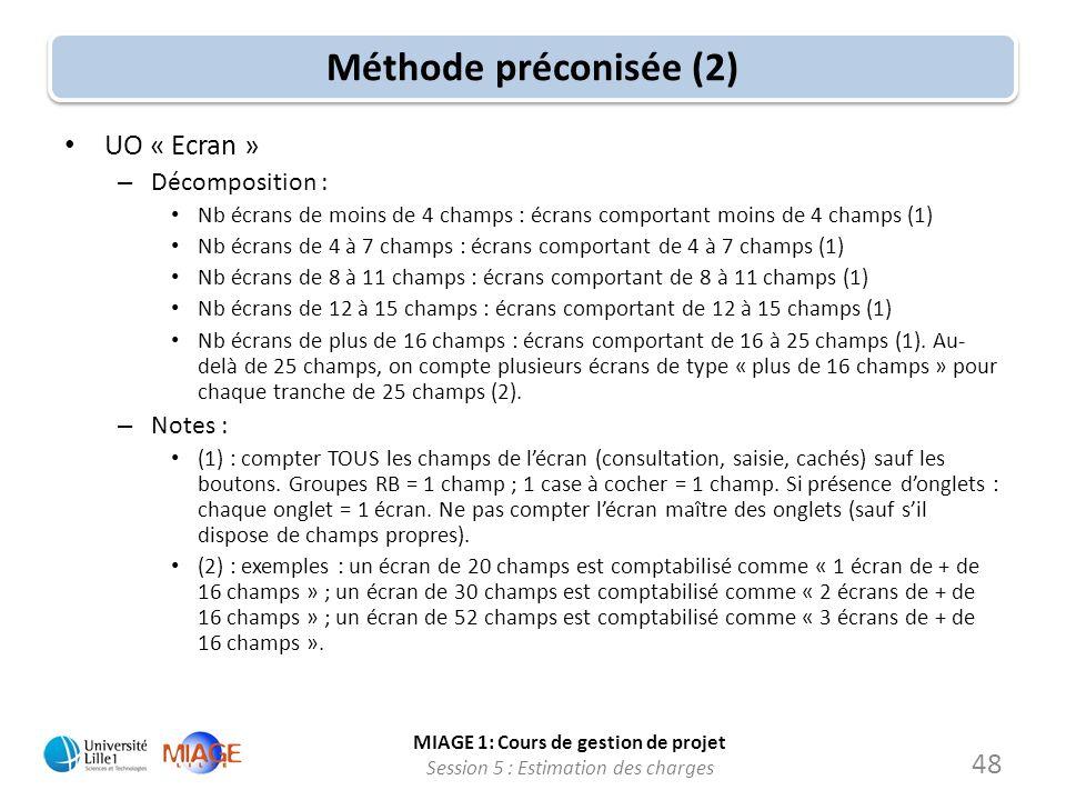 Méthode préconisée (2) UO « Ecran » Décomposition : Notes :