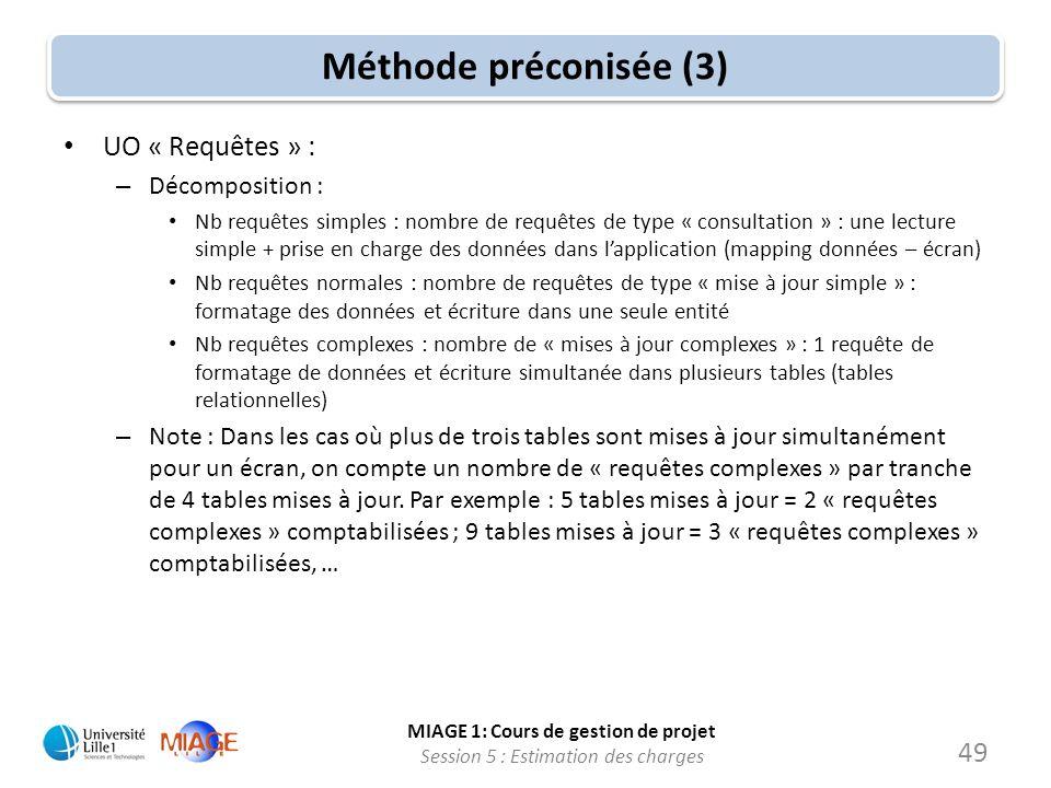 Méthode préconisée (3) UO « Requêtes » : Décomposition :
