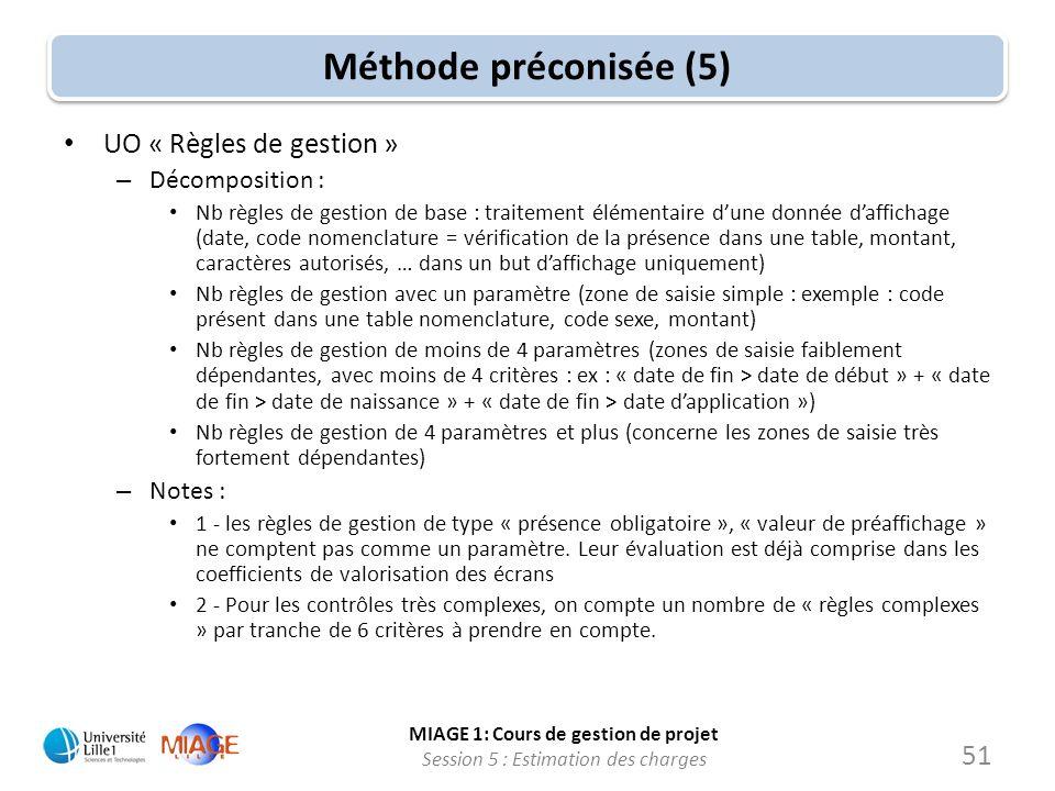 Méthode préconisée (5) UO « Règles de gestion » Décomposition :