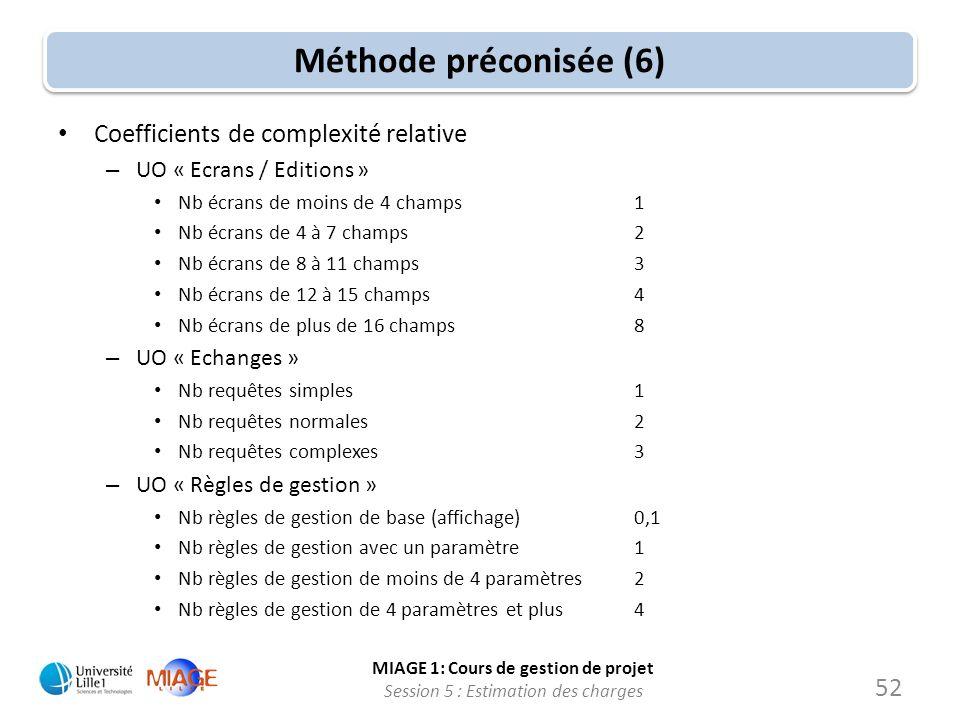 Méthode préconisée (6) Coefficients de complexité relative
