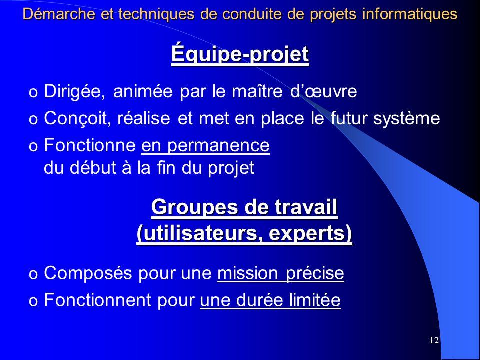 Groupes de travail (utilisateurs, experts)