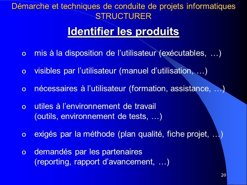 Identifier les produits