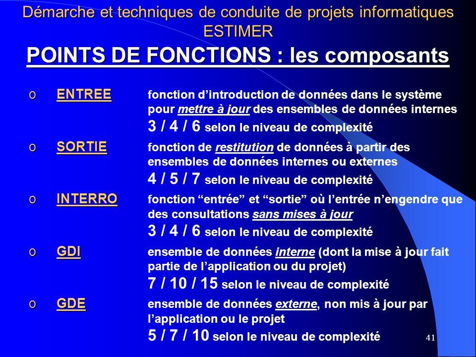 POINTS DE FONCTIONS : les composants
