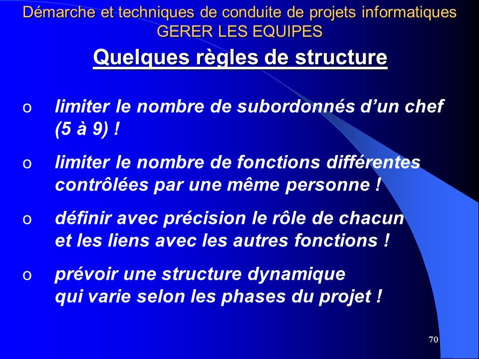 Quelques règles de structure