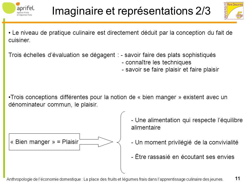 Imaginaire et représentations 2/3