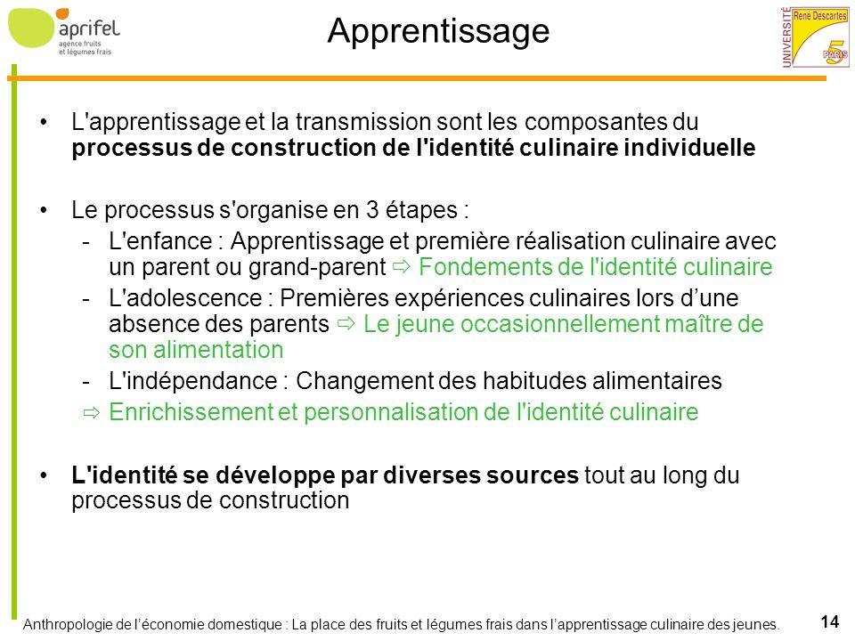 Apprentissage L apprentissage et la transmission sont les composantes du processus de construction de l identité culinaire individuelle.