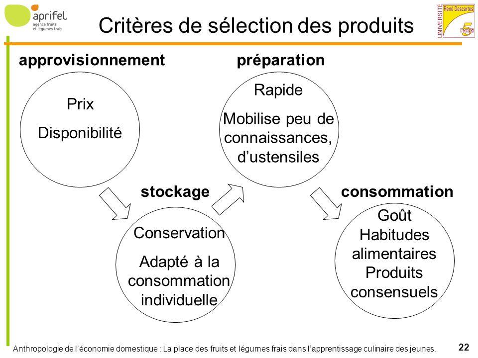 Critères de sélection des produits