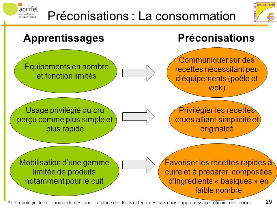 Préconisations : La consommation