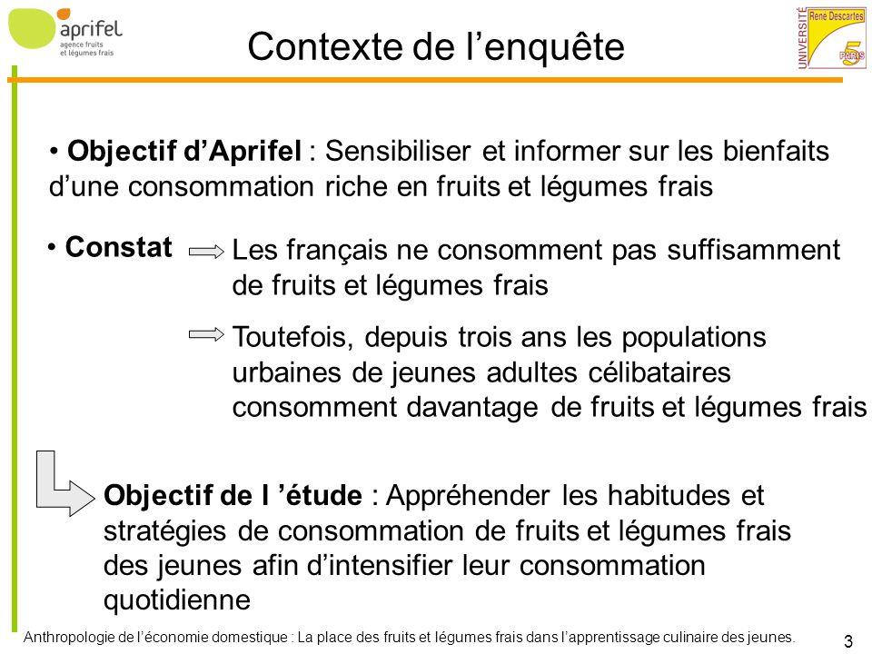 Contexte de l'enquête Objectif d'Aprifel : Sensibiliser et informer sur les bienfaits d'une consommation riche en fruits et légumes frais.