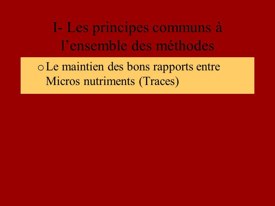 I- Les principes communs à l'ensemble des méthodes