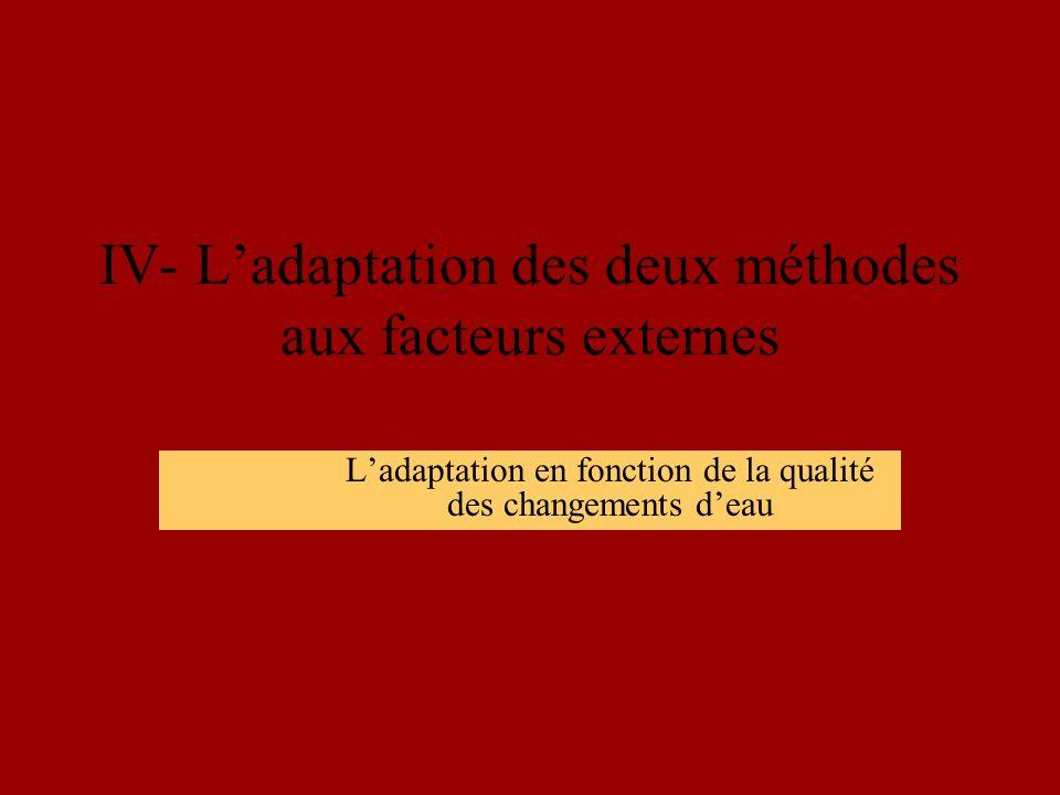 IV- L'adaptation des deux méthodes aux facteurs externes