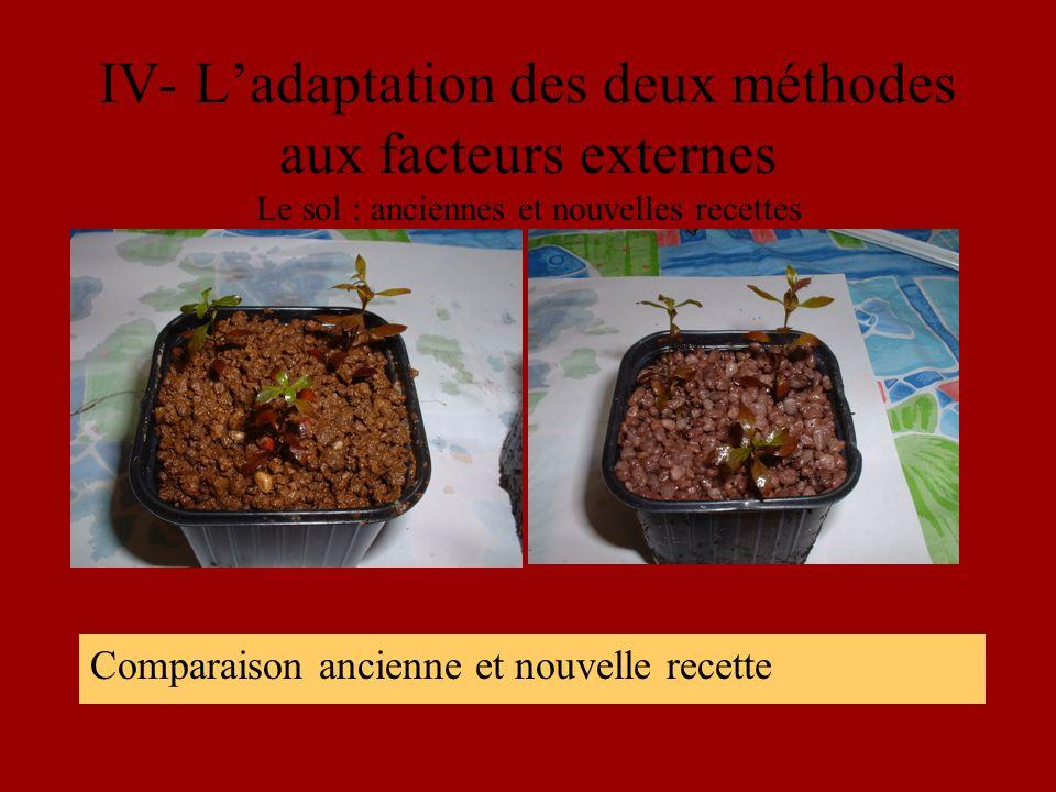 IV- L'adaptation des deux méthodes aux facteurs externes Le sol : anciennes et nouvelles recettes