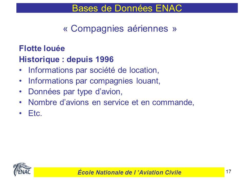 « Compagnies aériennes »
