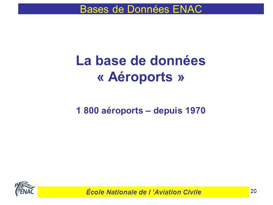 La base de données « Aéroports » 1 800 aéroports – depuis 1970
