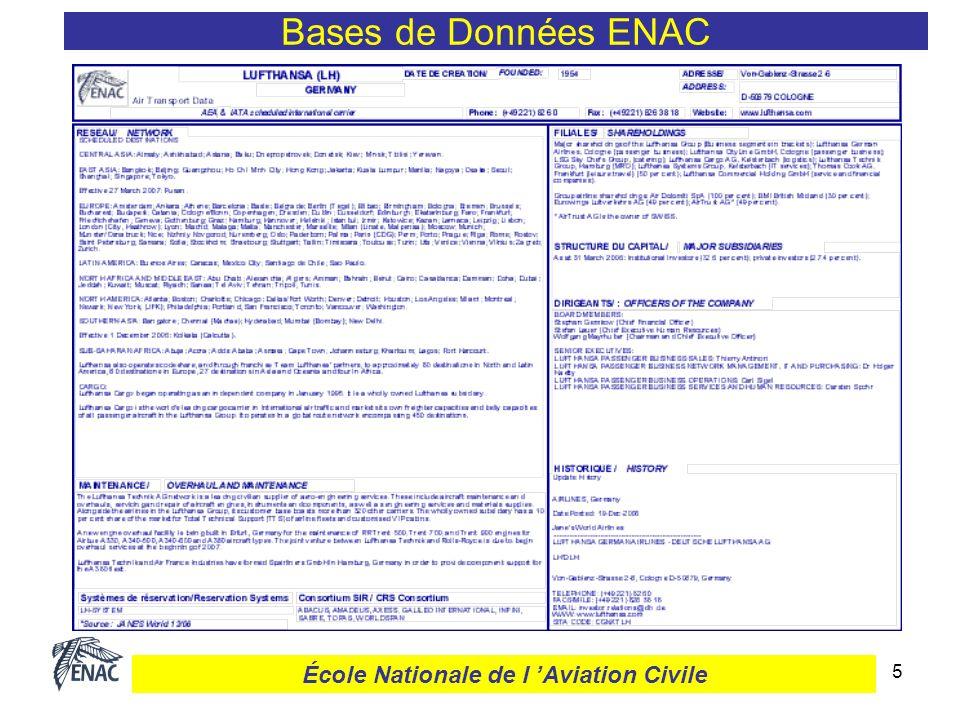 École Nationale de l 'Aviation Civile
