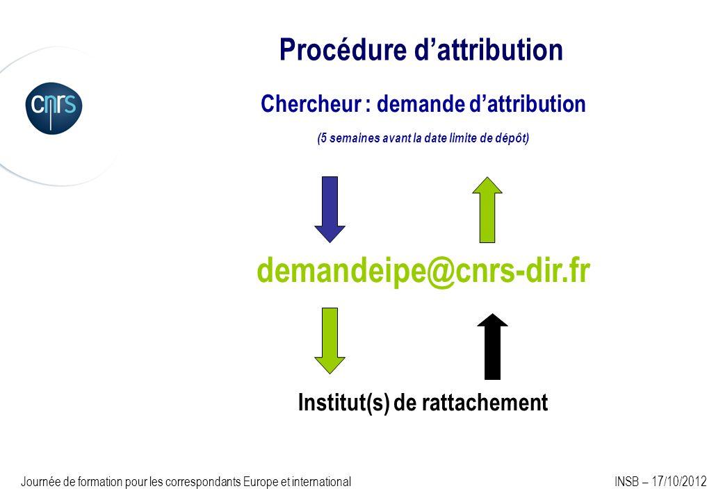 demandeipe@cnrs-dir.fr Procédure d'attribution