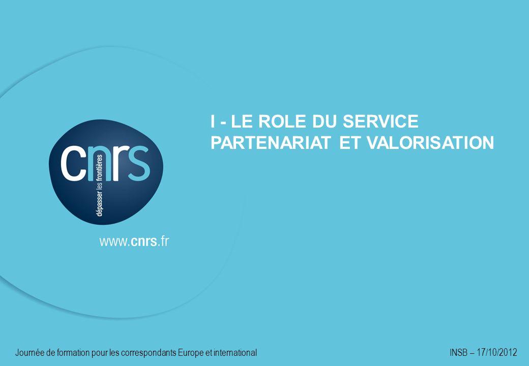 I - LE ROLE DU SERVICE PARTENARIAT ET VALORISATION