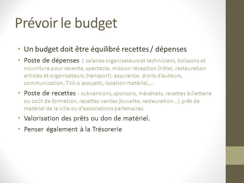 Prévoir le budget Un budget doit être équilibré recettes / dépenses