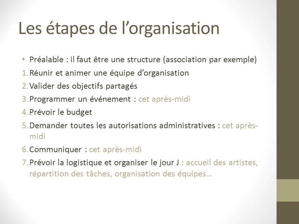 Les étapes de l'organisation