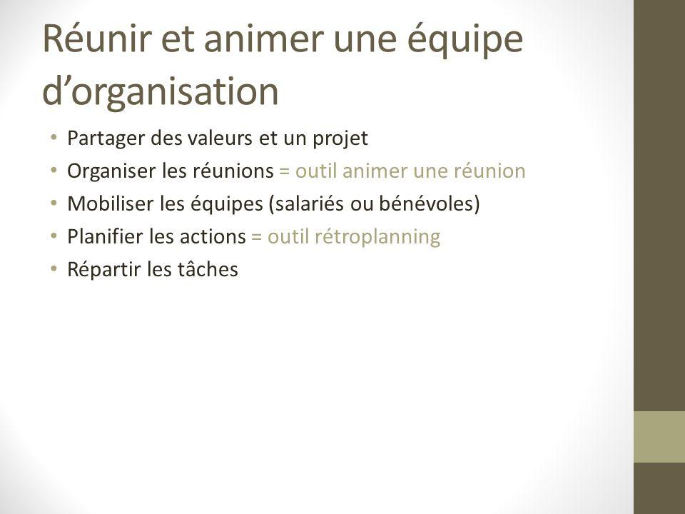 Réunir et animer une équipe d'organisation