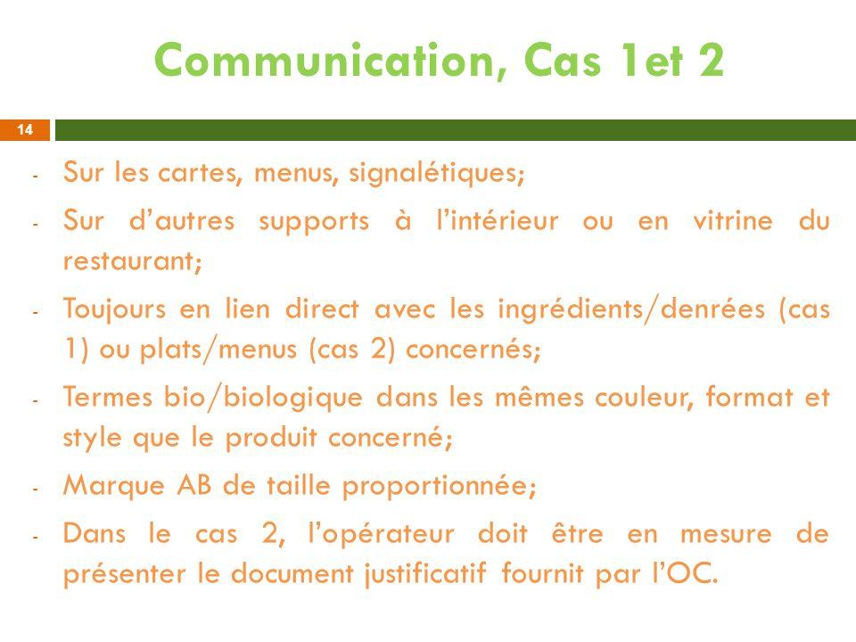Communication, Cas 1et 2 Sur les cartes, menus, signalétiques;