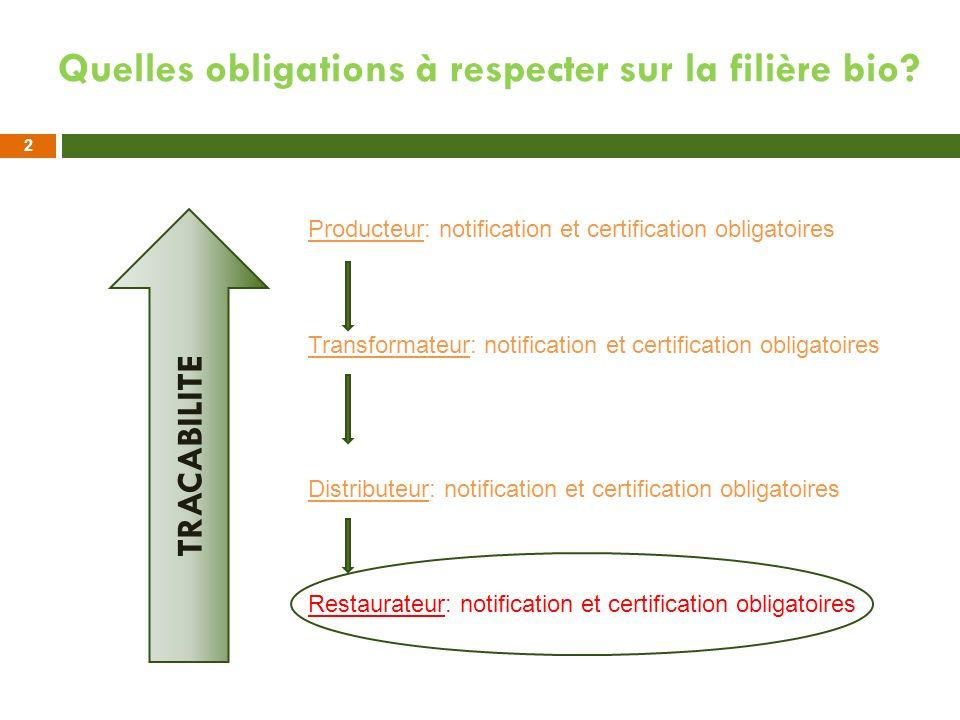 Quelles obligations à respecter sur la filière bio