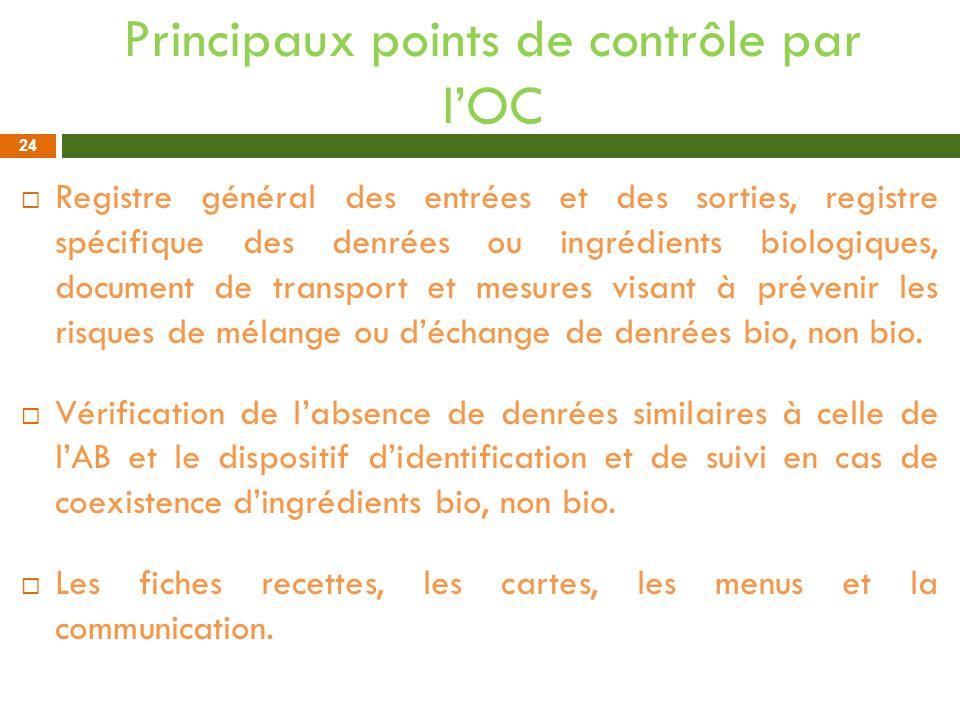 Principaux points de contrôle par l'OC