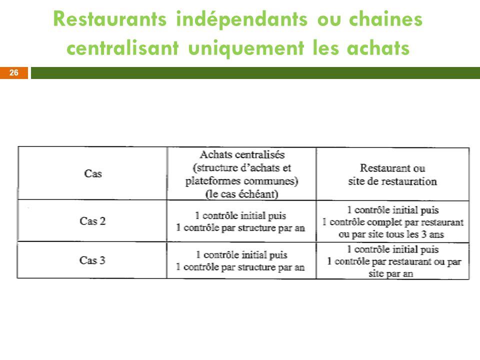 Restaurants indépendants ou chaines centralisant uniquement les achats