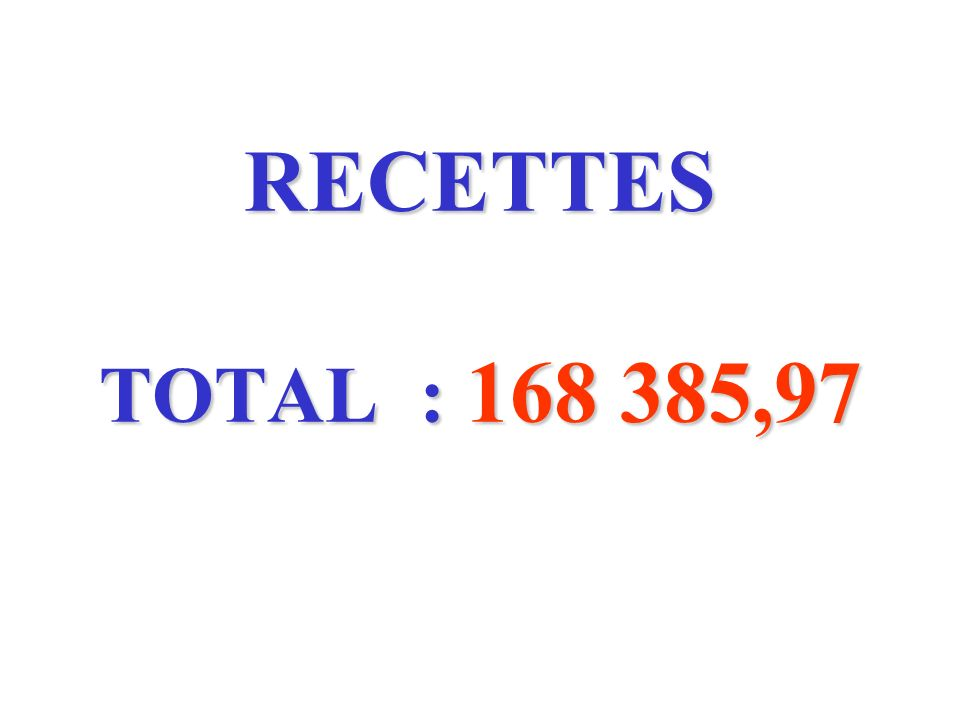 RECETTES TOTAL : 168 385,97