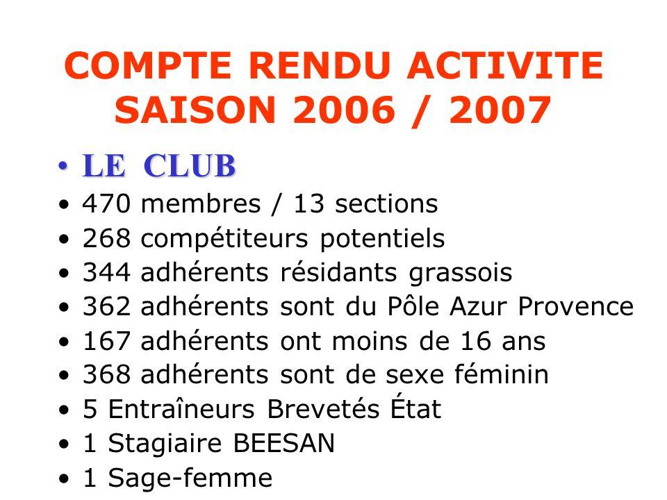 COMPTE RENDU ACTIVITE SAISON 2006 / 2007