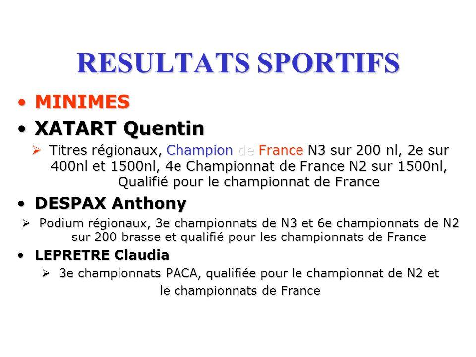 RESULTATS SPORTIFS MINIMES XATART Quentin DESPAX Anthony