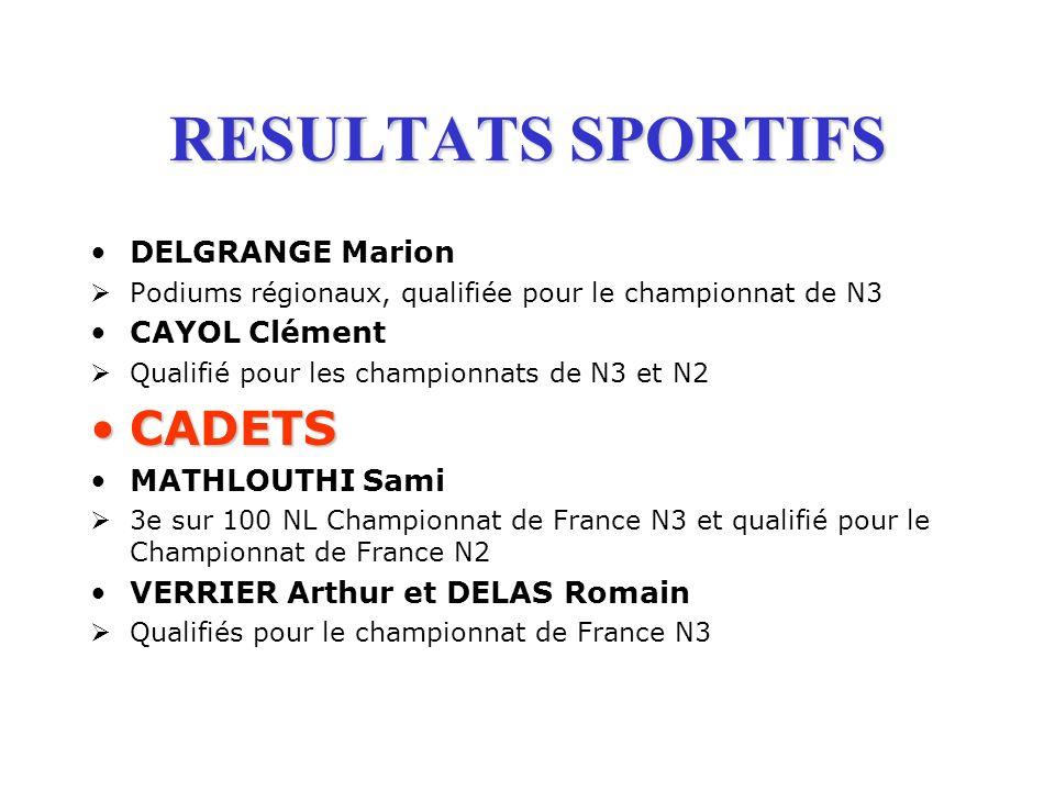 RESULTATS SPORTIFS CADETS DELGRANGE Marion CAYOL Clément