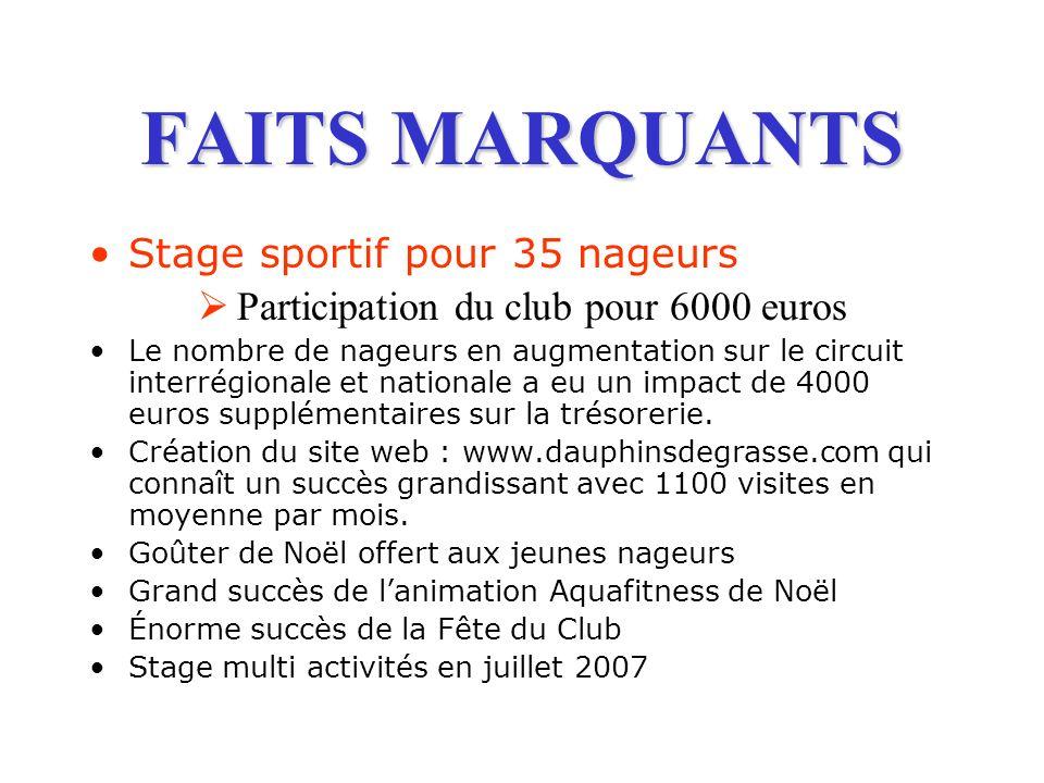 Participation du club pour 6000 euros