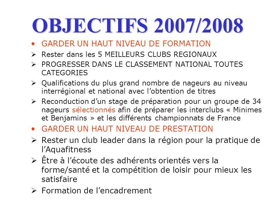 OBJECTIFS 2007/2008 GARDER UN HAUT NIVEAU DE FORMATION