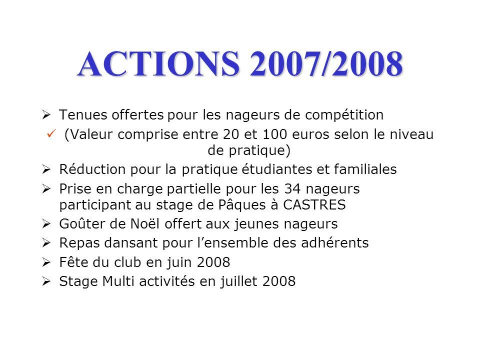(Valeur comprise entre 20 et 100 euros selon le niveau de pratique)